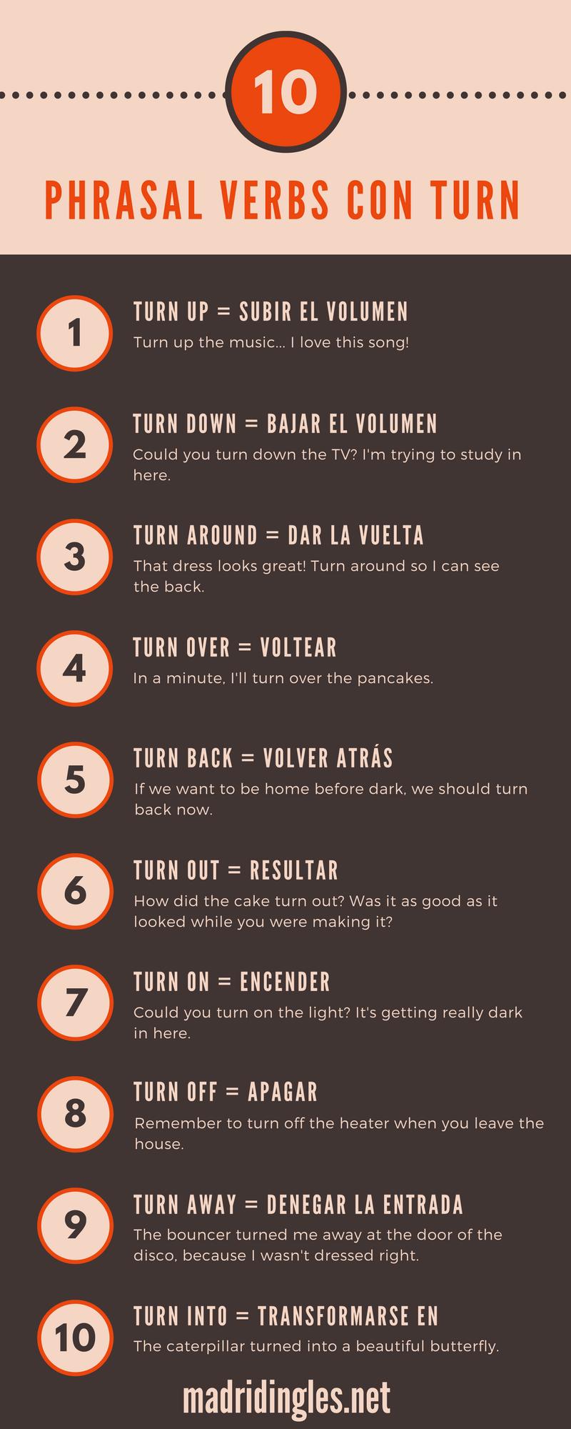 infografía phrasal verbs con turn en inglés