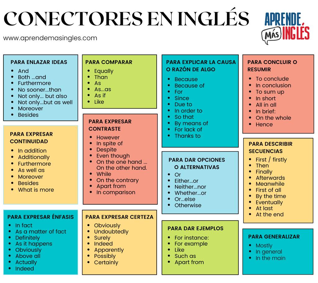 lista de conectores en inglés